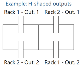 H-shaped outputs